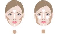 etapes-contouring-forme-visage-carre-rond